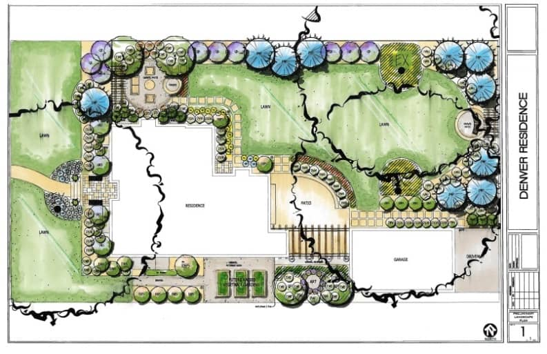 Why lifescape lifescape for Craftsman landscape design ideas